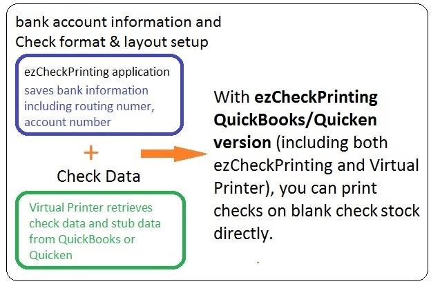 ezCheckPrinting for QuickBooks: Print Checks on Blank Stock